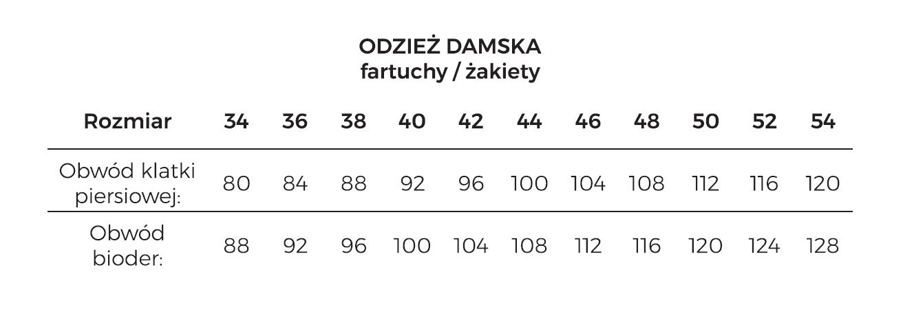 Tabela rozmiarów odzież damska MARTEX